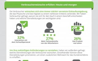 Online-vs-stationaerer-Handel.png