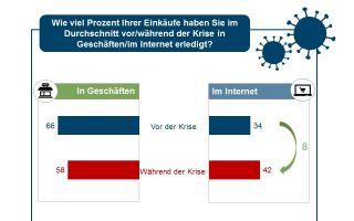 IFH-Koeln-Shoppen-Onlinekanal.jpg