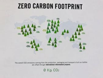 24-Bottles-Grafik-CO2.jpg